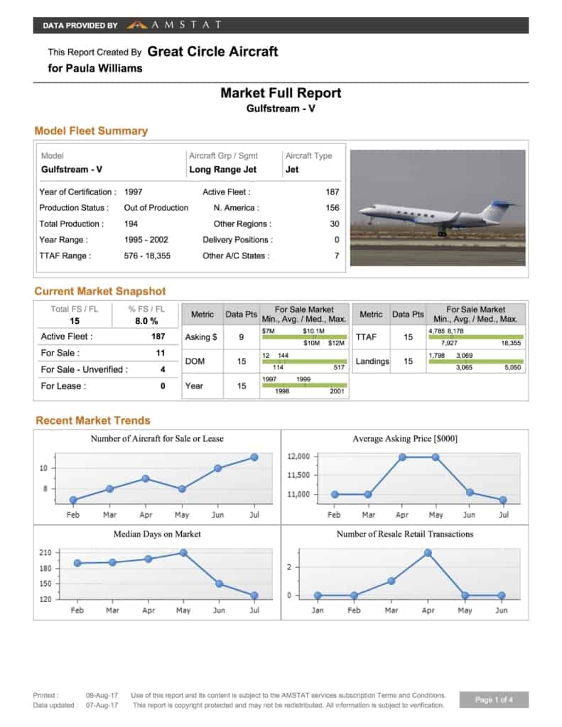 Sample Aircraft Market Report - Page 1