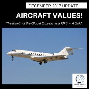 GC Aircraft Market &#91;...&#93; </p srcset=