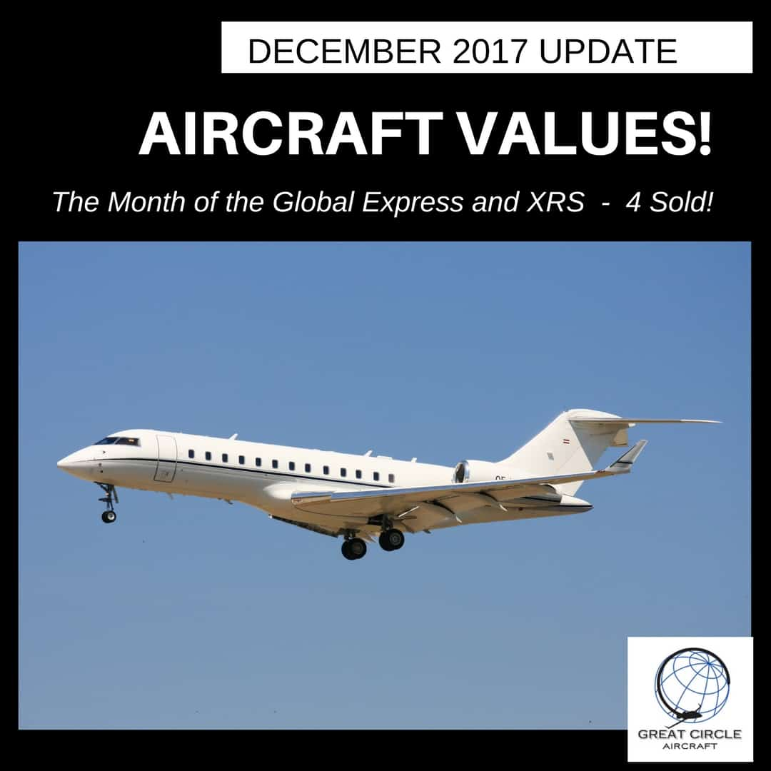 December Preowned Aircraft Market Update - The Month of the Global Express